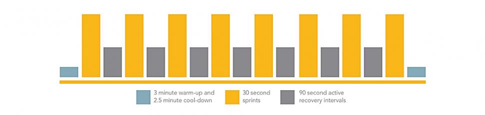 chart-sprint8